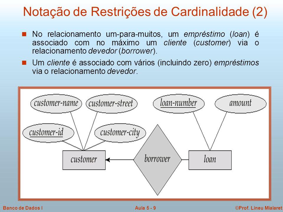 ©Prof. Lineu MialaretAula 5 - 9Banco de Dados I  No relacionamento um-para-muitos, um empréstimo (loan) é associado com no máximo um cliente (custome