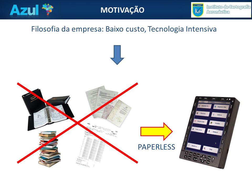 Filosofia da empresa: Baixo custo, Tecnologia Intensiva MOTIVAÇÃO PAPERLESS