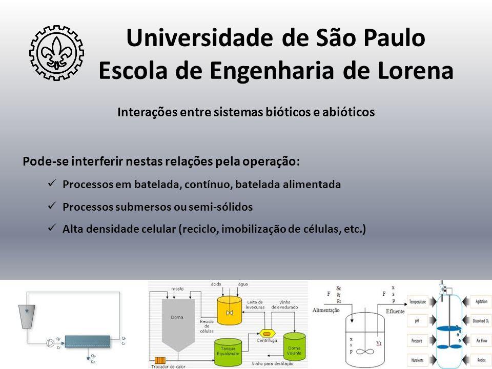 Universidade de São Paulo Escola de Engenharia de Lorena Interações entre sistemas bióticos e abióticos Pode-se interferir nestas relações pela operaç