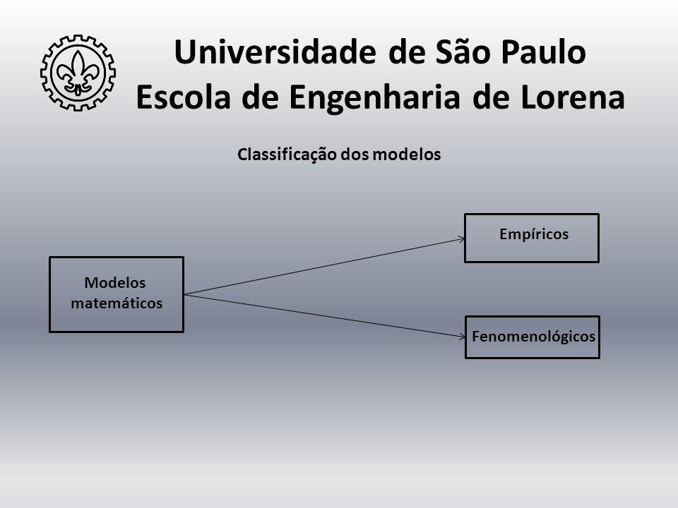 Universidade de São Paulo Escola de Engenharia de Lorena Classificação dos modelos Modelos matemáticos Empíricos Fenomenológicos