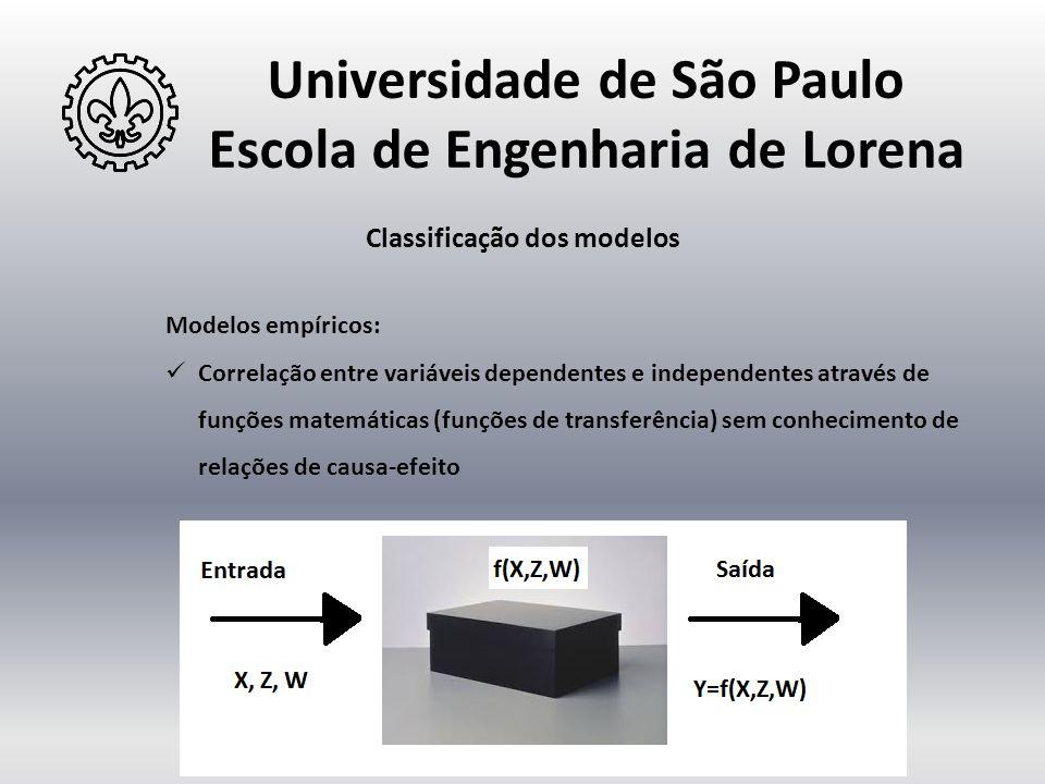 Universidade de São Paulo Escola de Engenharia de Lorena Classificação dos modelos Modelos empíricos:  Correlação entre variáveis dependentes e indep