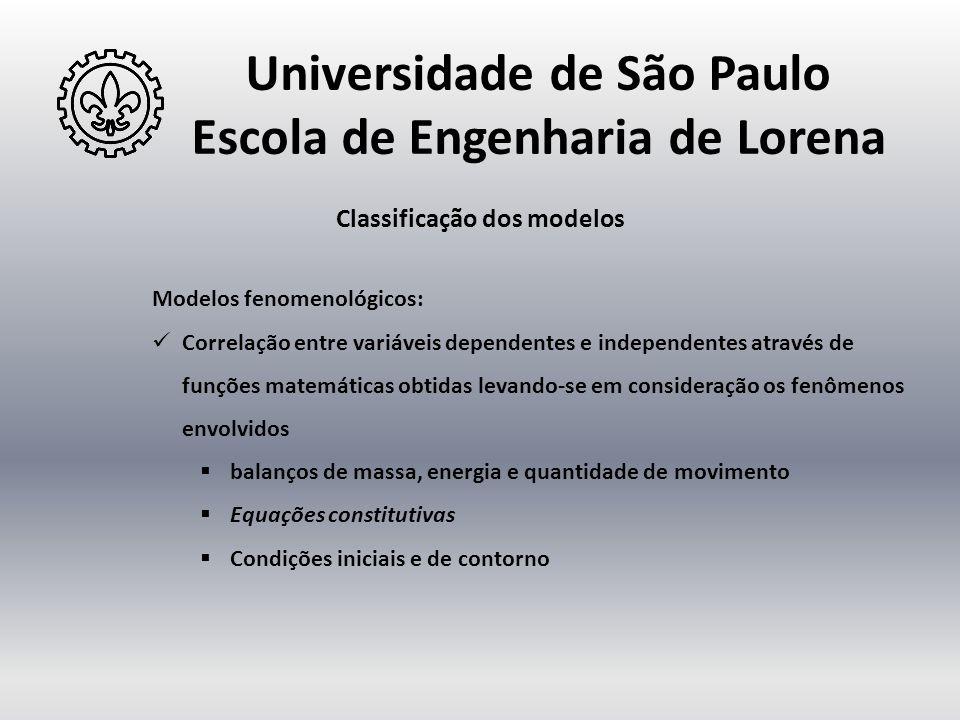 Universidade de São Paulo Escola de Engenharia de Lorena Classificação dos modelos Modelos fenomenológicos:  Correlação entre variáveis dependentes e