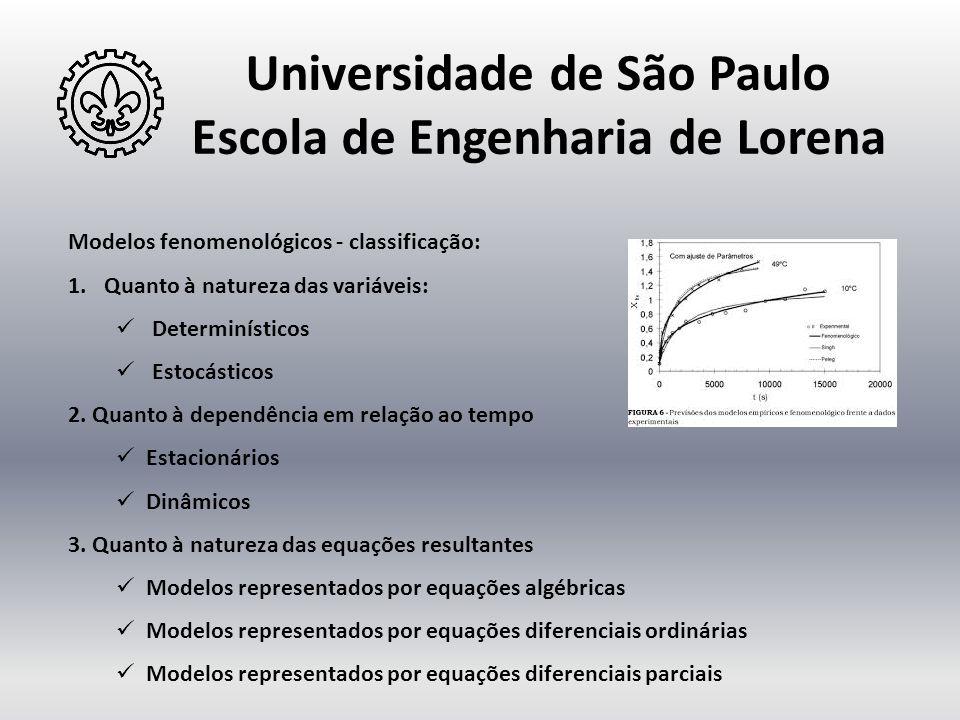 Universidade de São Paulo Escola de Engenharia de Lorena Modelos fenomenológicos - classificação: 1.Quanto à natureza das variáveis:  Determinísticos