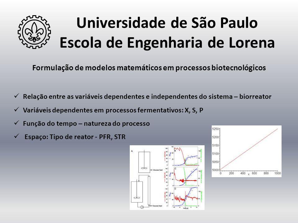 Universidade de São Paulo Escola de Engenharia de Lorena Formulação de modelos matemáticos em processos biotecnológicos  Relação entre as variáveis d