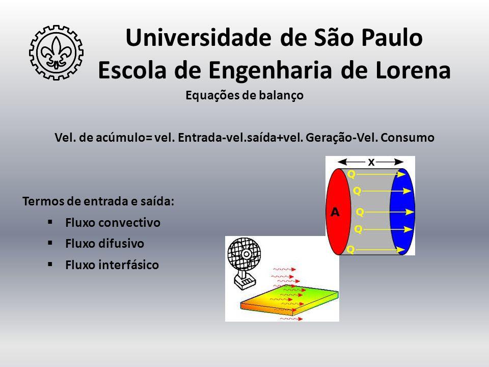 Universidade de São Paulo Escola de Engenharia de Lorena Equações de balanço Vel. de acúmulo= vel. Entrada-vel.saída+vel. Geração-Vel. Consumo Termos