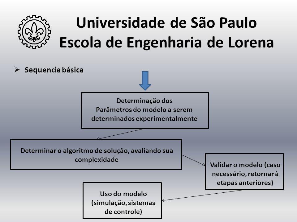 Universidade de São Paulo Escola de Engenharia de Lorena  Sequencia básica Determinação dos Parâmetros do modelo a serem determinados experimentalmen