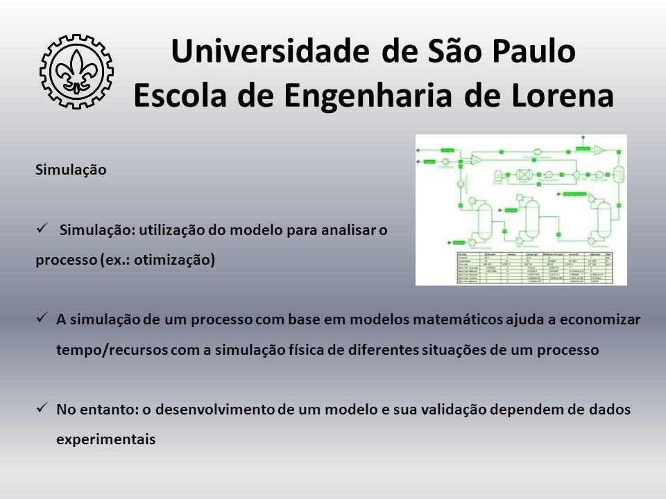Universidade de São Paulo Escola de Engenharia de Lorena Simulação  Simulação: utilização do modelo para analisar o processo (ex.: otimização)  A si