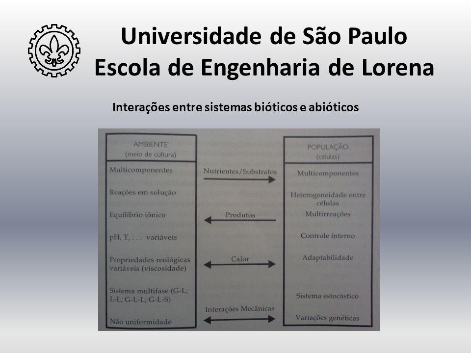 Universidade de São Paulo Escola de Engenharia de Lorena Interações entre sistemas bióticos e abióticos