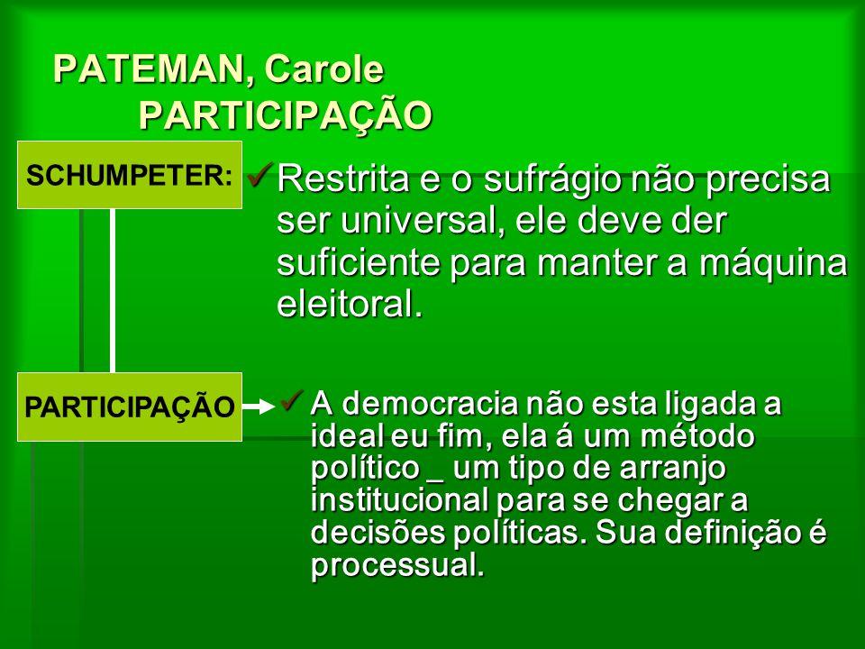 PATEMAN, Carole PARTICIPAÇÃO  A democracia não esta ligada a ideal eu fim, ela á um método político _ um tipo de arranjo institucional para se chegar a decisões políticas.