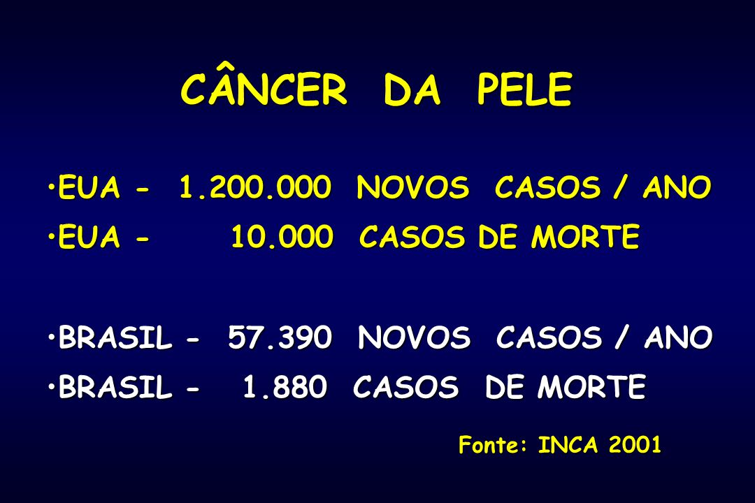 CÂNCER DA PELE •EUA - 1.200.000 NOVOS CASOS / ANO •EUA - 10.000 CASOS DE MORTE •BRASIL - 57.390 NOVOS CASOS / ANO •BRASIL - 1.880 CASOS DE MORTE Fonte