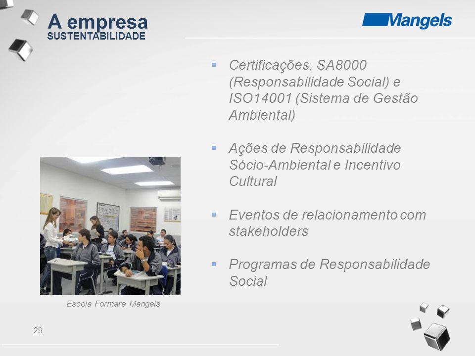 29  Certificações, SA8000 (Responsabilidade Social) e ISO14001 (Sistema de Gestão Ambiental)  Ações de Responsabilidade Sócio-Ambiental e Incentivo