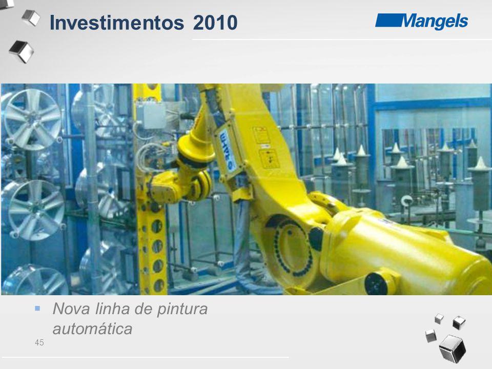 45  Nova linha de pintura automática Investimentos 2010