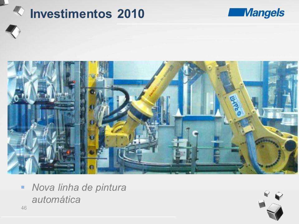 46  Nova linha de pintura automática Investimentos 2010