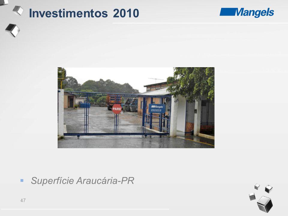 47  Superfície Araucária-PR Investimentos 2010