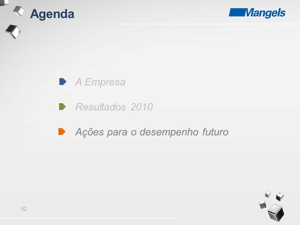 52 A Empresa Resultados 2010 Ações para o desempenho futuro Agenda