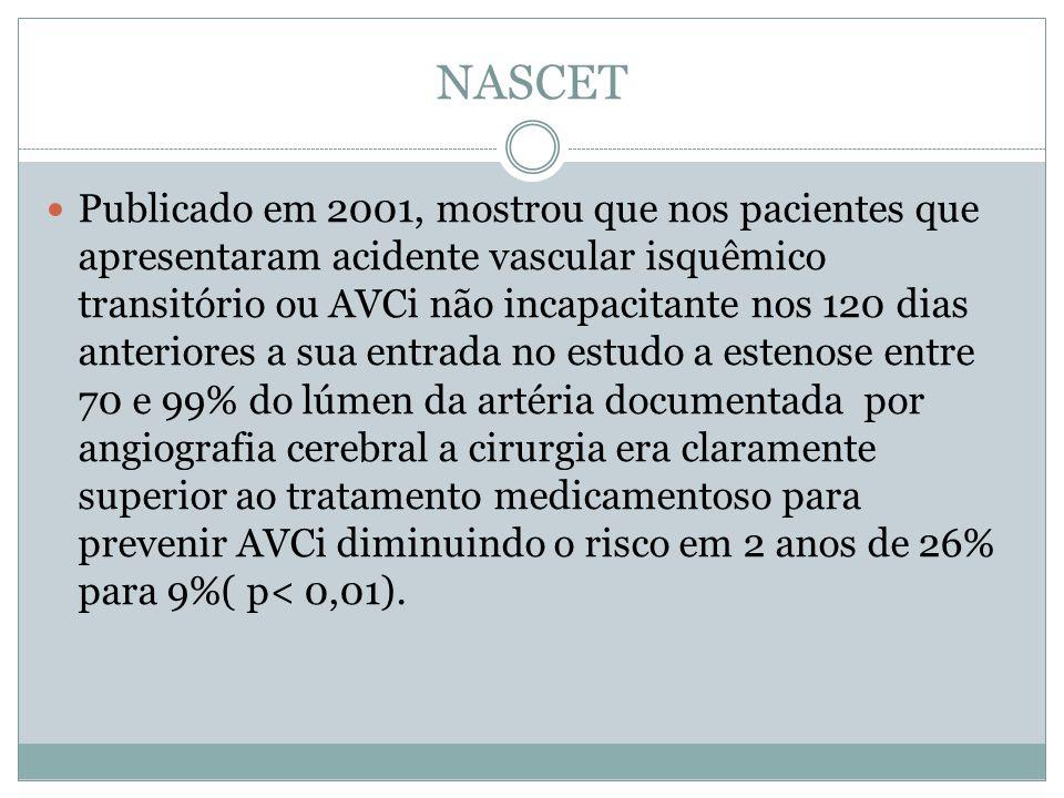 NASCET  Publicado em 2001, mostrou que nos pacientes que apresentaram acidente vascular isquêmico transitório ou AVCi não incapacitante nos 120 dias