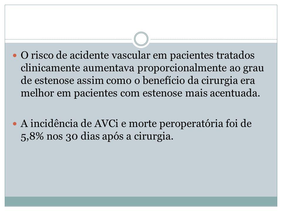  O risco de acidente vascular em pacientes tratados clinicamente aumentava proporcionalmente ao grau de estenose assim como o benefício da cirurgia e