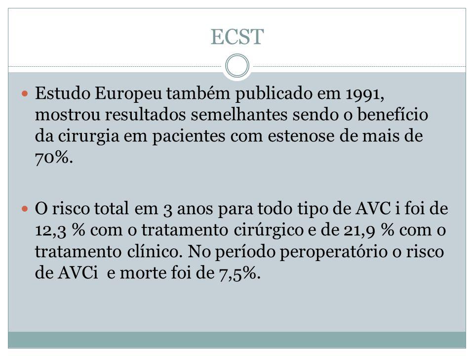 Estenose sintomática de 70 a 99%  A cirurgia beneficia estes pacientes com base nos estudos NASCET e ECST.