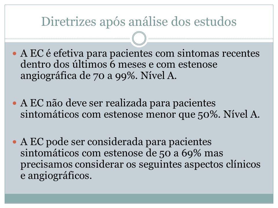 Diretrizes após análise dos estudos  A EC é efetiva para pacientes com sintomas recentes dentro dos últimos 6 meses e com estenose angiográfica de 70