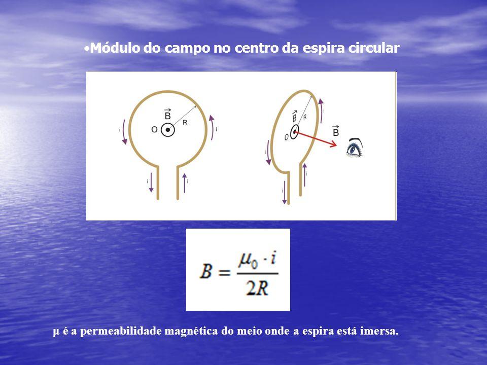 •Módulo do campo no centro da espira circular μ é a permeabilidade magnética do meio onde a espira está imersa.