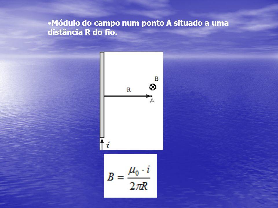 •Módulo do campo num ponto A situado a uma distância R do fio.