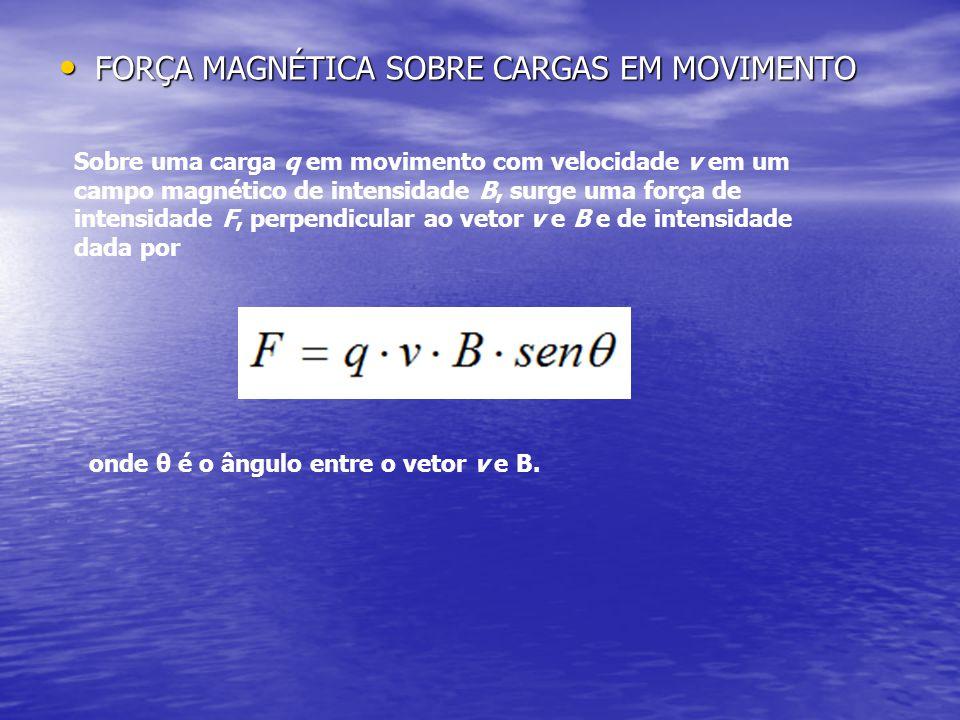 • FORÇA MAGNÉTICA SOBRE CARGAS EM MOVIMENTO Sobre uma carga q em movimento com velocidade v em um campo magnético de intensidade B, surge uma força de intensidade F, perpendicular ao vetor v e B e de intensidade dada por onde θ é o ângulo entre o vetor v e B.