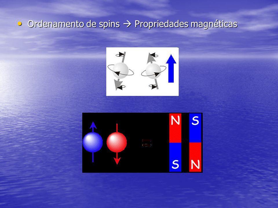 • Ordenamento de spins  Propriedades magnéticas