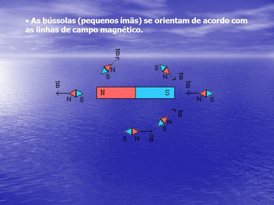 • As bússolas (pequenos ímãs) se orientam de acordo com as linhas de campo magnético.