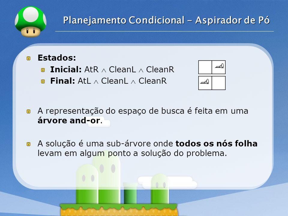 LOGO Planejamento Condicional - Aspirador de Pó Estados: Inicial: AtR  CleanL  CleanR Final: AtL  CleanL  CleanR A representação do espaço de busc
