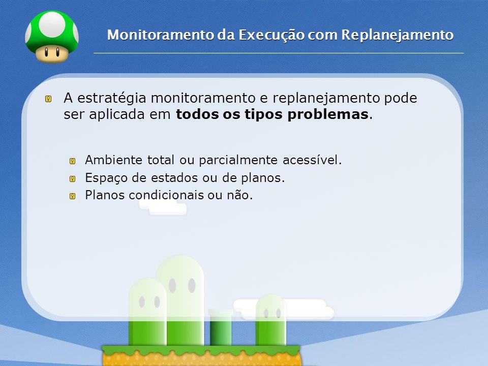 LOGO Monitoramento da Execução com Replanejamento A estratégia monitoramento e replanejamento pode ser aplicada em todos os tipos problemas. Ambiente