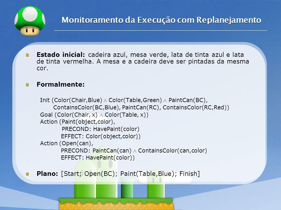 LOGO Monitoramento da Execução com Replanejamento Estado inicial: cadeira azul, mesa verde, lata de tinta azul e lata de tinta vermelha. A mesa e a ca