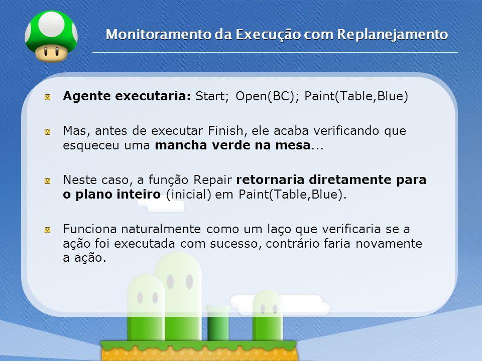 LOGO Monitoramento da Execução com Replanejamento Agente executaria: Start; Open(BC); Paint(Table,Blue) Mas, antes de executar Finish, ele acaba verif