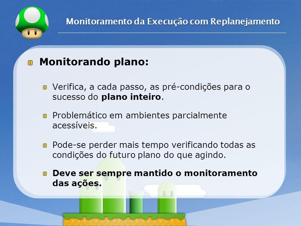 LOGO Monitoramento da Execução com Replanejamento Monitorando plano: Verifica, a cada passo, as pré-condições para o sucesso do plano inteiro. Problem
