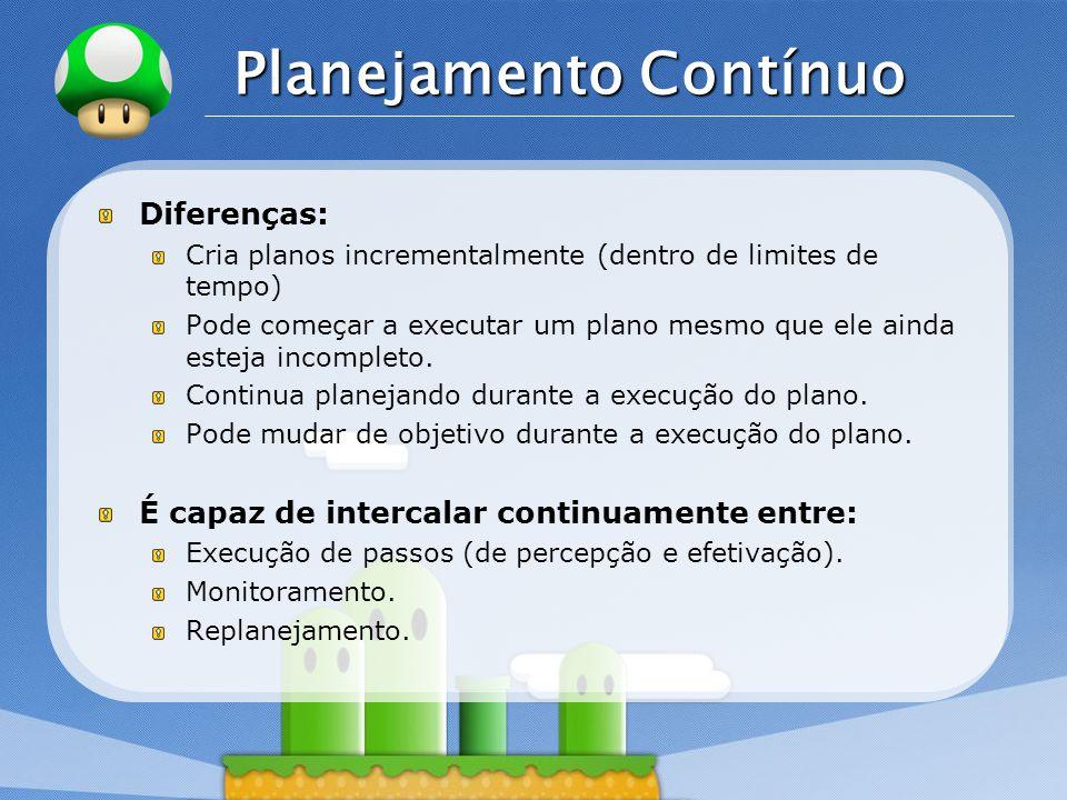 LOGO Planejamento Contínuo Diferenças: Cria planos incrementalmente (dentro de limites de tempo) Pode começar a executar um plano mesmo que ele ainda