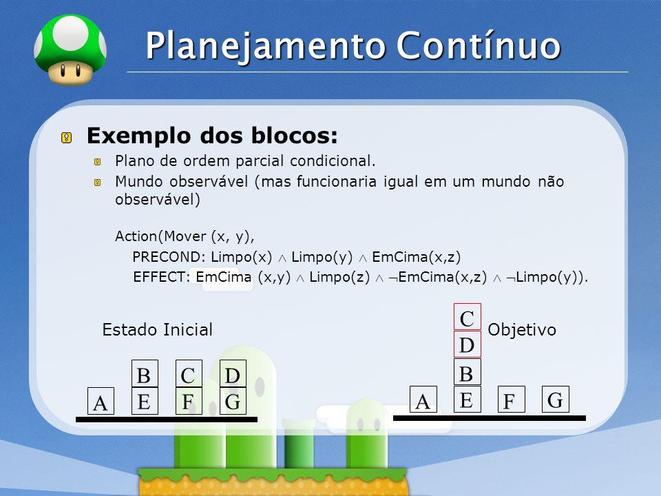 LOGO Planejamento Contínuo Exemplo dos blocos: Plano de ordem parcial condicional. Mundo observável (mas funcionaria igual em um mundo não observável)