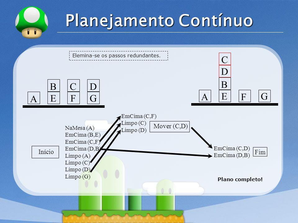LOGO Planejamento Contínuo Início Mover (C,D) Fim NaMesa (A) EmCima (B,E) EmCima (C,F) EmCima (D,B) Limpo (A) Limpo (C) Limpo (D) Limpo (G) EmCima (C,