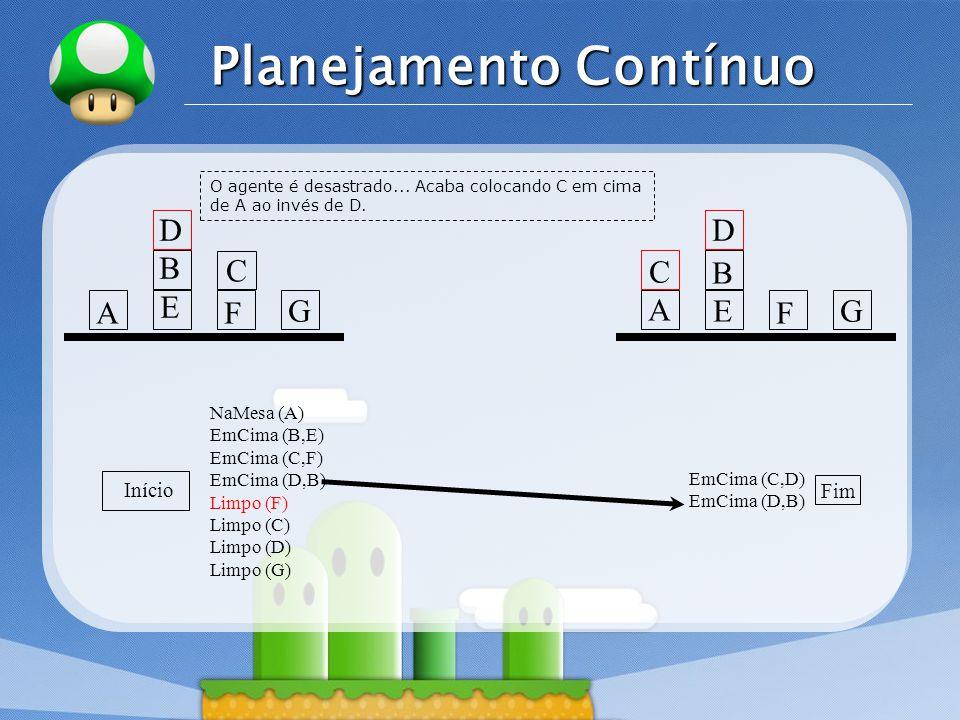 LOGO Planejamento Contínuo Início Fim NaMesa (A) EmCima (B,E) EmCima (C,F) EmCima (D,B) Limpo (F) Limpo (C) Limpo (D) Limpo (G) EmCima (C,D) EmCima (D