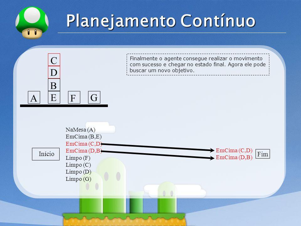LOGO Planejamento Contínuo Início Fim NaMesa (A) EmCima (B,E) EmCima (C,D) EmCima (D,B) Limpo (F) Limpo (C) Limpo (D) Limpo (G) EmCima (C,D) EmCima (D