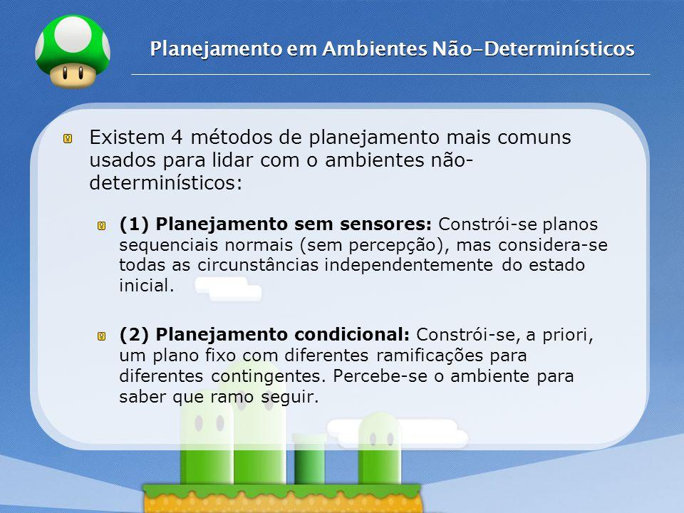 LOGO Planejamento em Ambientes Não-Determinísticos Existem 4 métodos de planejamento mais comuns usados para lidar com o ambientes não- determinístico