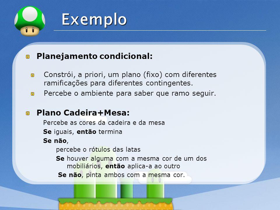 LOGO Exemplo Planejamento condicional: Constrói, a priori, um plano (fixo) com diferentes ramificações para diferentes contingentes. Percebe o ambient