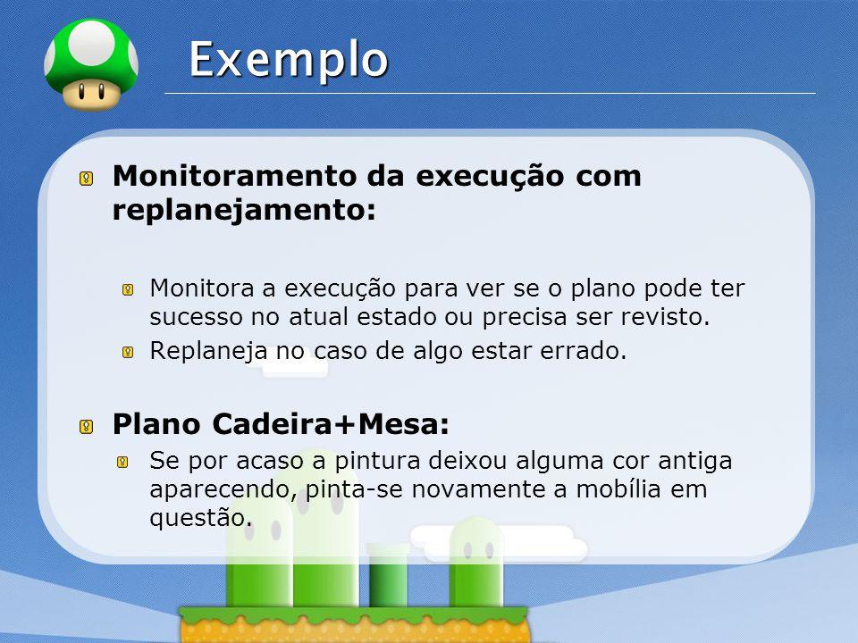 LOGO Exemplo Monitoramento da execução com replanejamento: Monitora a execução para ver se o plano pode ter sucesso no atual estado ou precisa ser rev