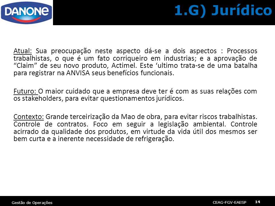 CEAG-FGV-EAESP Gestão de Operações 14 1.G) Jurídico Atual: Sua preocupação neste aspecto dá-se a dois aspectos : Processos trabalhistas, o que é um fa