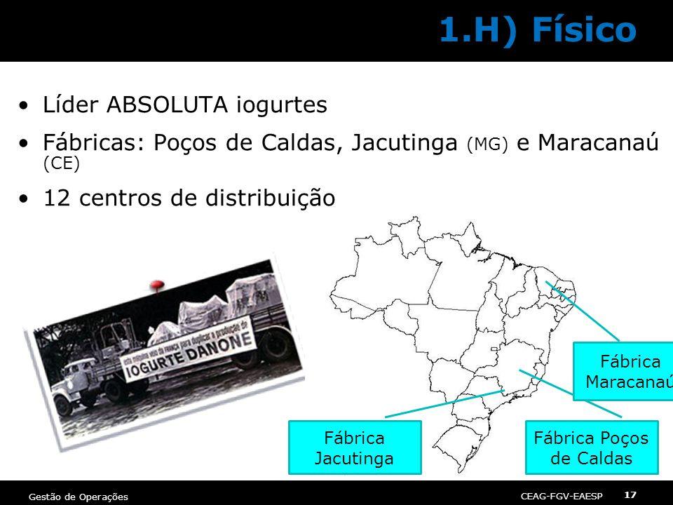 CEAG-FGV-EAESP Gestão de Operações 17 1.H) Físico •Líder ABSOLUTA iogurtes •Fábricas: Poços de Caldas, Jacutinga (MG) e Maracanaú (CE) •12 centros de distribuição Fábrica Poços de Caldas Fábrica Maracanaú Fábrica Jacutinga