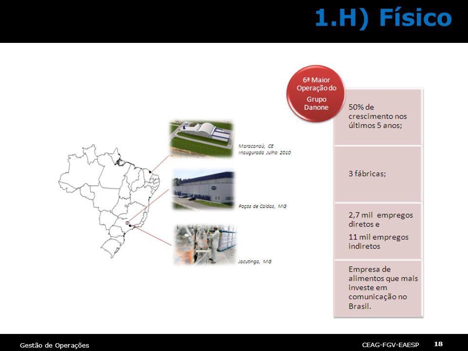 CEAG-FGV-EAESP Gestão de Operações 18 1.H) Físico