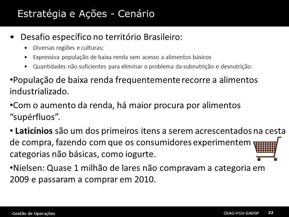 CEAG-FGV-EAESP Gestão de Operações 22 Estratégia e Ações - Cenário •Desafio específico no território Brasileiro: •Diversas regiões e culturas; •Expres