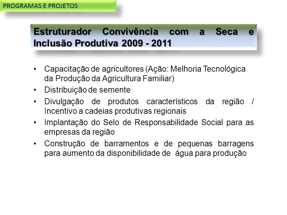 Estruturador Convivência com a Seca e Inclusão Produtiva 2009 - 2011 PROGRAMAS E PROJETOS •Capacitação de agricultores (Ação: Melhoria Tecnológica da Produção da Agricultura Familiar) •Distribuição de semente •Divulgação de produtos característicos da região / Incentivo a cadeias produtivas regionais •Implantação do Selo de Responsabilidade Social para as empresas da região •Construção de barramentos e de pequenas barragens para aumento da disponibilidade de água para produção