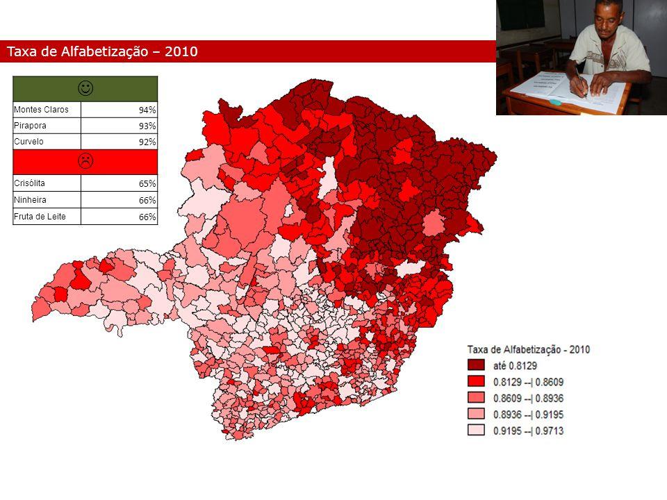 Taxa de Alfabetização – 2010  Montes Claros 94% Pirapora 93% Curvelo 92%  Crisólita 65% Ninheira 66% Fruta de Leite 66%
