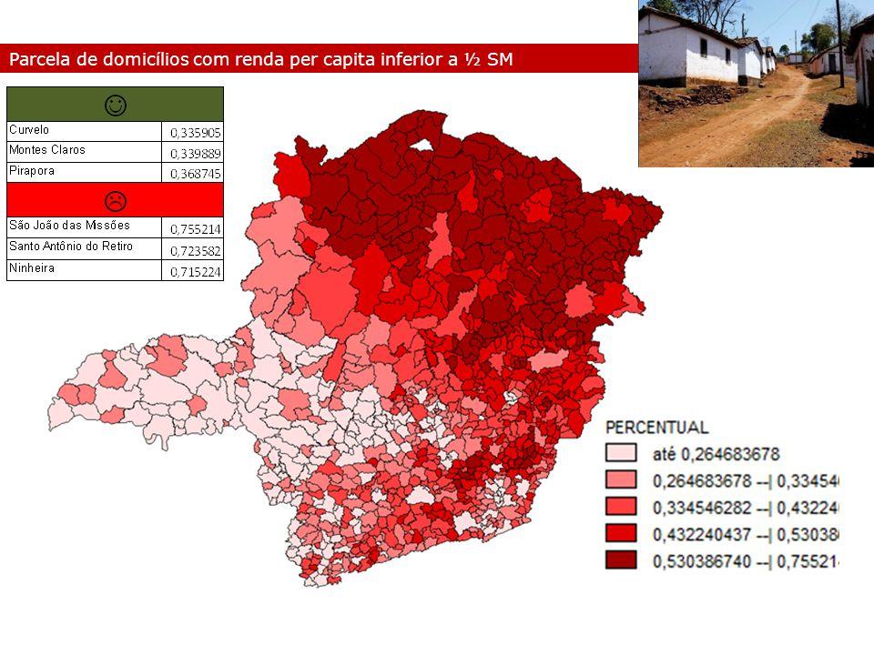 Parcela de domicílios com renda per capita inferior a ½ SM