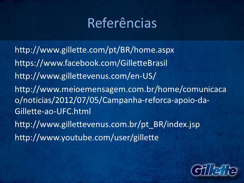 Referências http://www.gillette.com/pt/BR/home.aspx https://www.facebook.com/GilletteBrasil http://www.gillettevenus.com/en-US/ http://www.meioemensag
