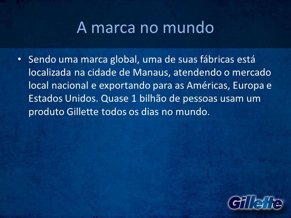A marca no mundo • Sendo uma marca global, uma de suas fábricas está localizada na cidade de Manaus, atendendo o mercado local nacional e exportando p